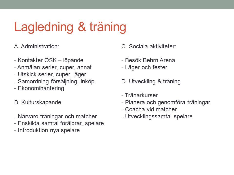Lagledning & träning A.