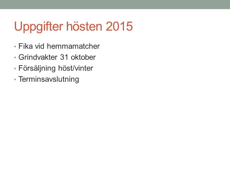 Fika vid hemmamatcher Grindvakter 31 oktober Försäljning höst/vinter Terminsavslutning Uppgifter hösten 2015
