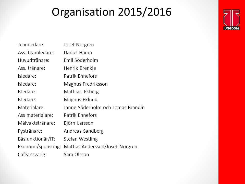 Teamledare: Josef Norgren Ass. teamledare:Daniel Hamp Huvudtränare:Emil Söderholm Ass. tränare:Henrik Brenkle Isledare:Patrik Ennefors Isledare:Magnus