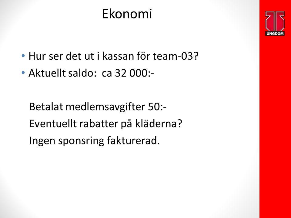 Ekonomi Hur ser det ut i kassan för team-03? Aktuellt saldo: ca 32 000:- Betalat medlemsavgifter 50:- Eventuellt rabatter på kläderna? Ingen sponsring