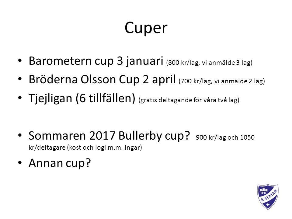 Cuper Barometern cup 3 januari (800 kr/lag, vi anmälde 3 lag) Bröderna Olsson Cup 2 april (700 kr/lag, vi anmälde 2 lag ) Tjejligan (6 tillfällen) (gratis deltagande för våra två lag) Sommaren 2017 Bullerby cup.