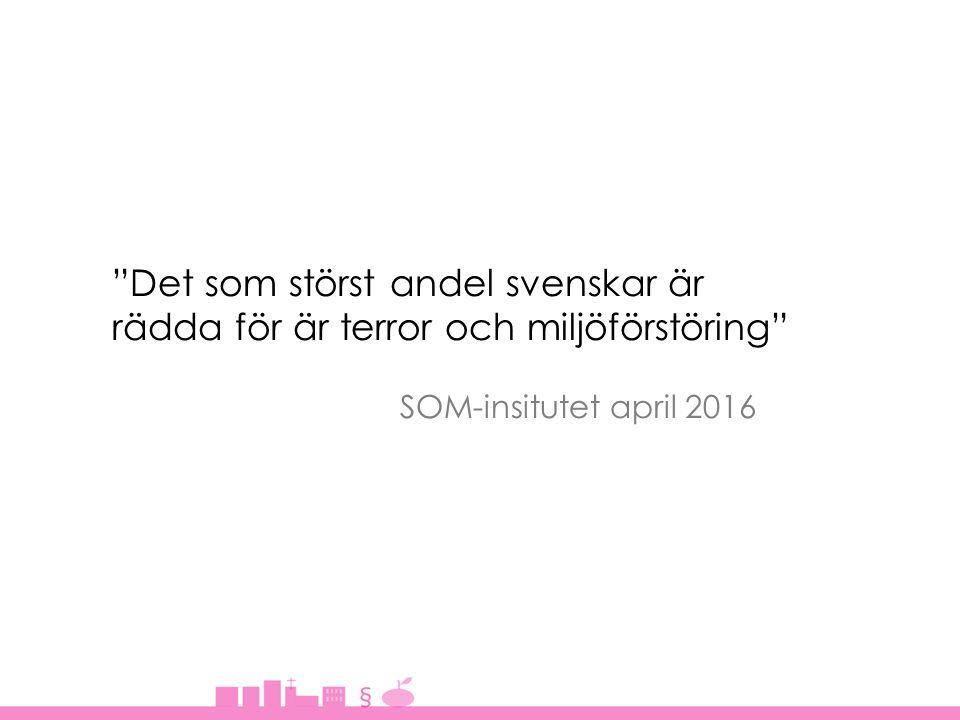 Det som störst andel svenskar är rädda för är terror och miljöförstöring SOM-insitutet april 2016