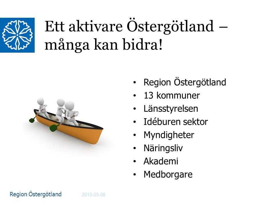 Region Östergötland Ett aktivare Östergötland – många kan bidra! Region Östergötland 13 kommuner Länsstyrelsen Idéburen sektor Myndigheter Näringsliv