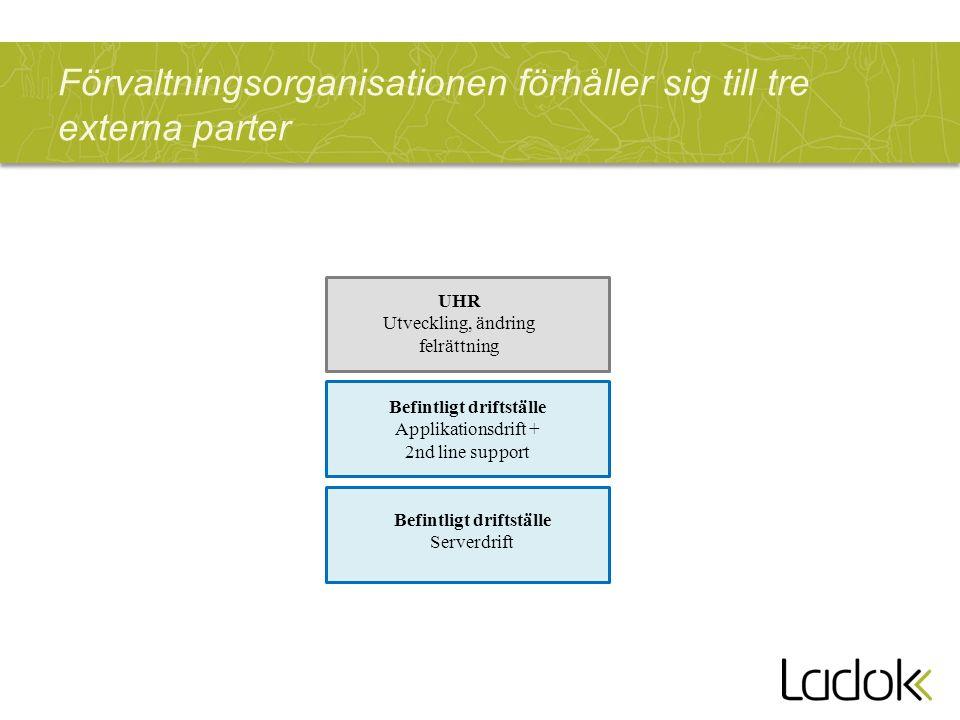 Förvaltningsorganisationen förhåller sig till tre externa parter Befintligt driftställe Applikationsdrift + 2nd line support Befintligt driftställe Se