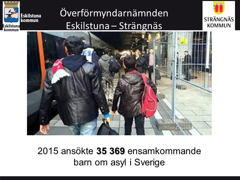 Överförmyndarnämnden Eskilstuna – Strängnäs 35 369 2015 ansökte 35 369 ensamkommande barn om asyl i Sverige