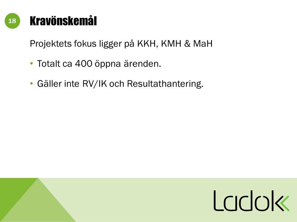 18 Kravönskemål Projektets fokus ligger på KKH, KMH & MaH Totalt ca 400 öppna ärenden.