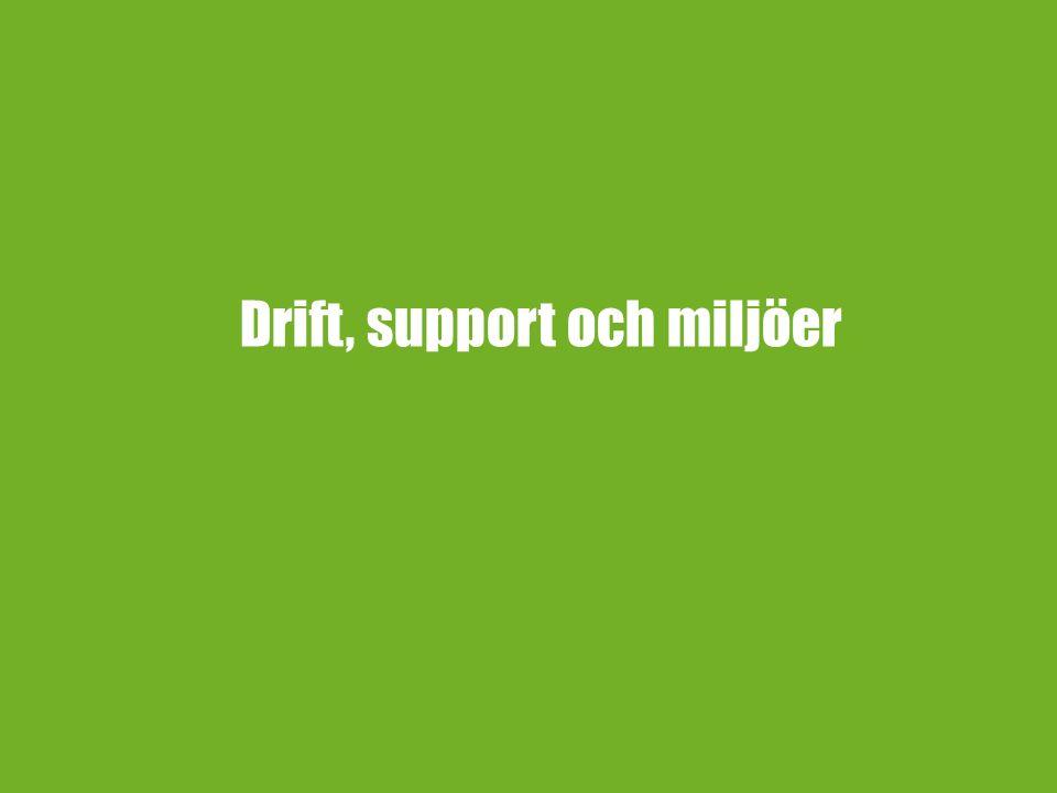 Drift, support och miljöer