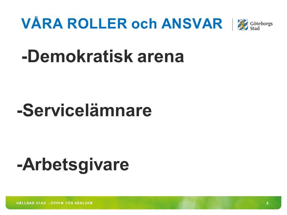 VÅRA ROLLER och ANSVAR 4 HÅLLBAR STAD – ÖPPEN FÖR VÄRLDEN -Demokratisk arena -Servicelämnare -Arbetsgivare