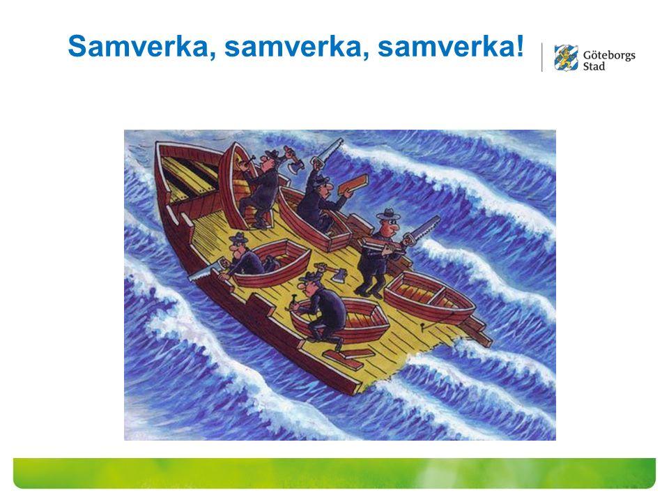 INTRASERVICE HR-utveckling Seroj.ghazarian@intraservice.goteborg.se