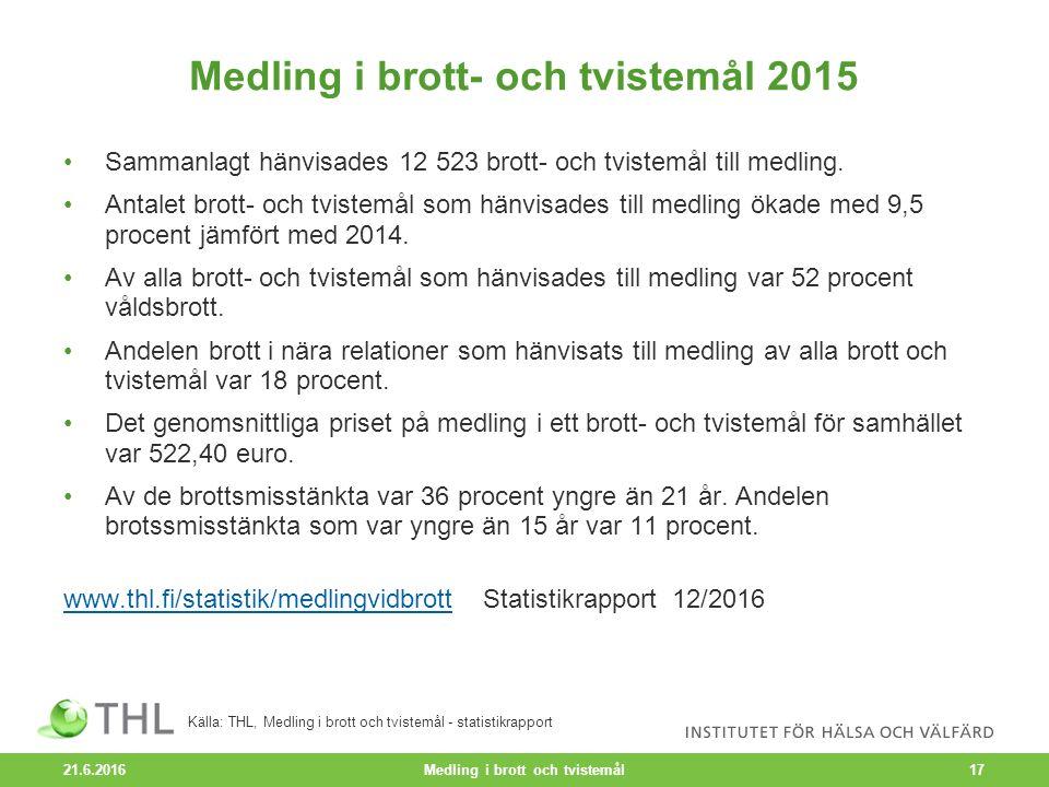Medling i brott- och tvistemål 2015 Sammanlagt hänvisades 12 523 brott- och tvistemål till medling.