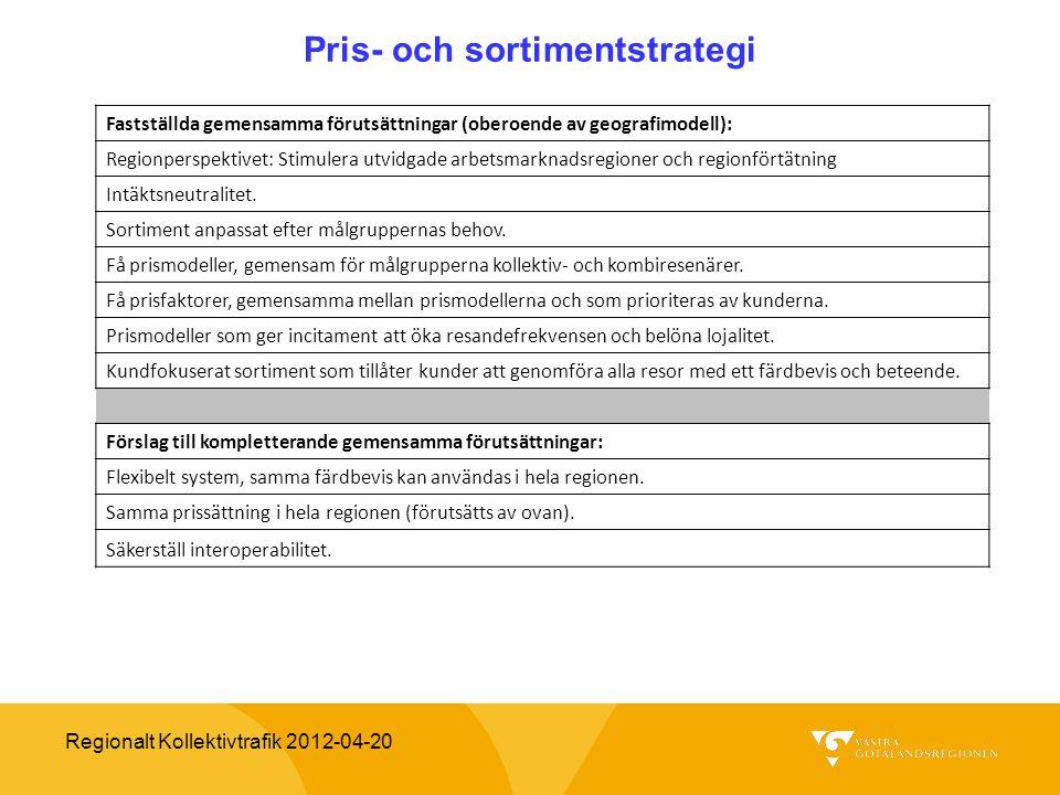Regionalt Kollektivtrafik 2012-04-20 Pris- och sortimentstrategi Fastställda gemensamma förutsättningar (oberoende av geografimodell): Regionperspekti