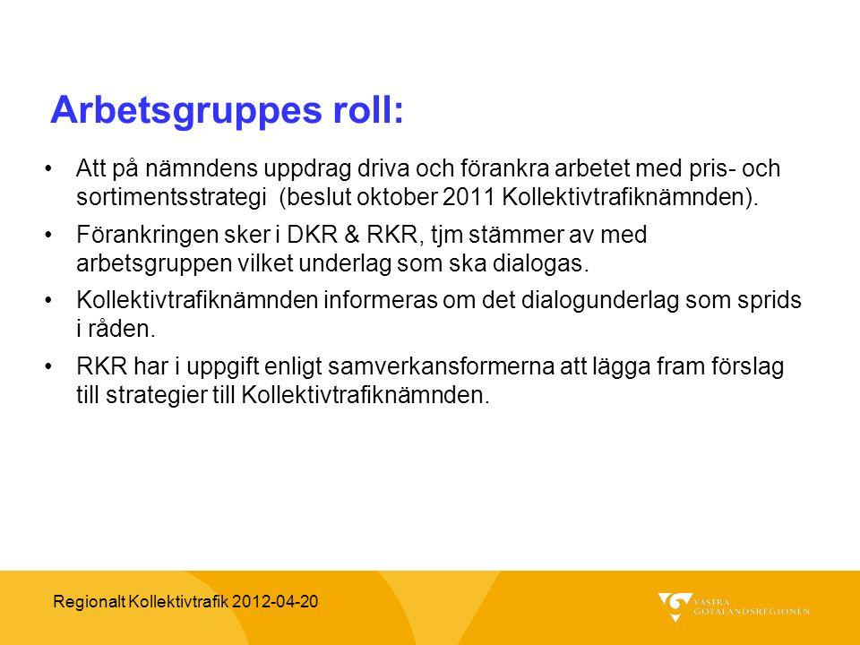 Regionalt Kollektivtrafik 2012-04-20 Arbetsgruppes roll: Att på nämndens uppdrag driva och förankra arbetet med pris- och sortimentsstrategi (beslut o