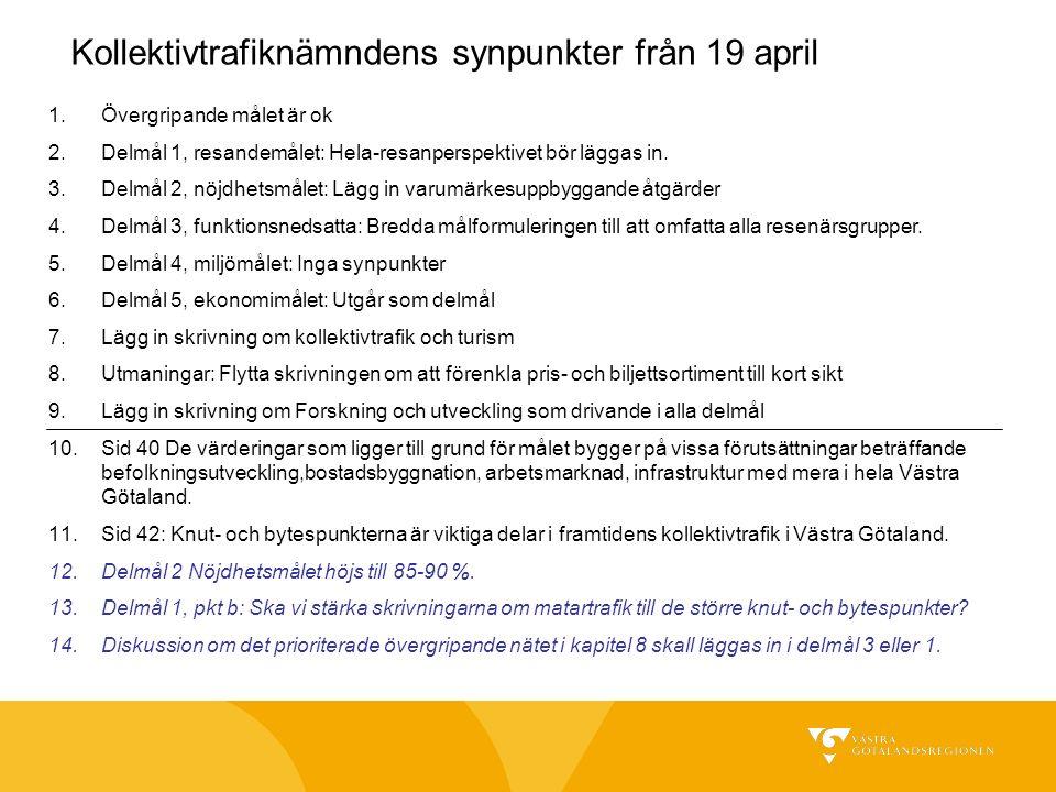 Kollektivtrafiknämndens synpunkter från 19 april 1.Övergripande målet är ok 2.Delmål 1, resandemålet: Hela-resanperspektivet bör läggas in.