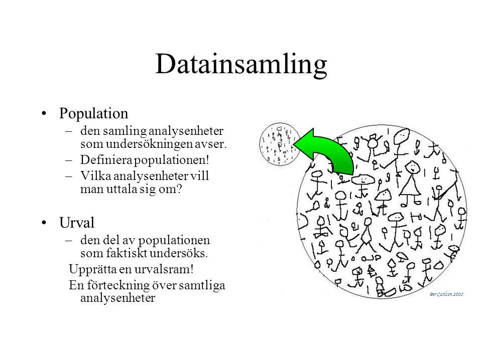Datainsamling Population –den samling analysenheter som undersökningen avser.