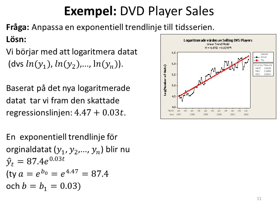 Exempel: DVD Player Sales 11