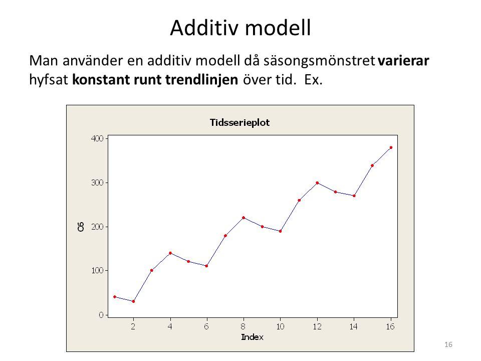 Additiv modell Man använder en additiv modell då säsongsmönstret varierar hyfsat konstant runt trendlinjen över tid.