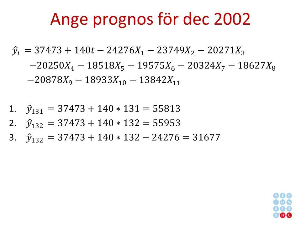 Ange prognos för dec 2002 25