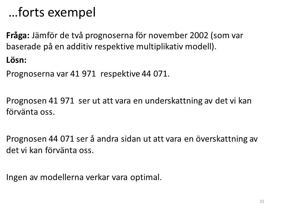 …forts exempel Fråga: Jämför de två prognoserna för november 2002 (som var baserade på en additiv respektive multiplikativ modell).