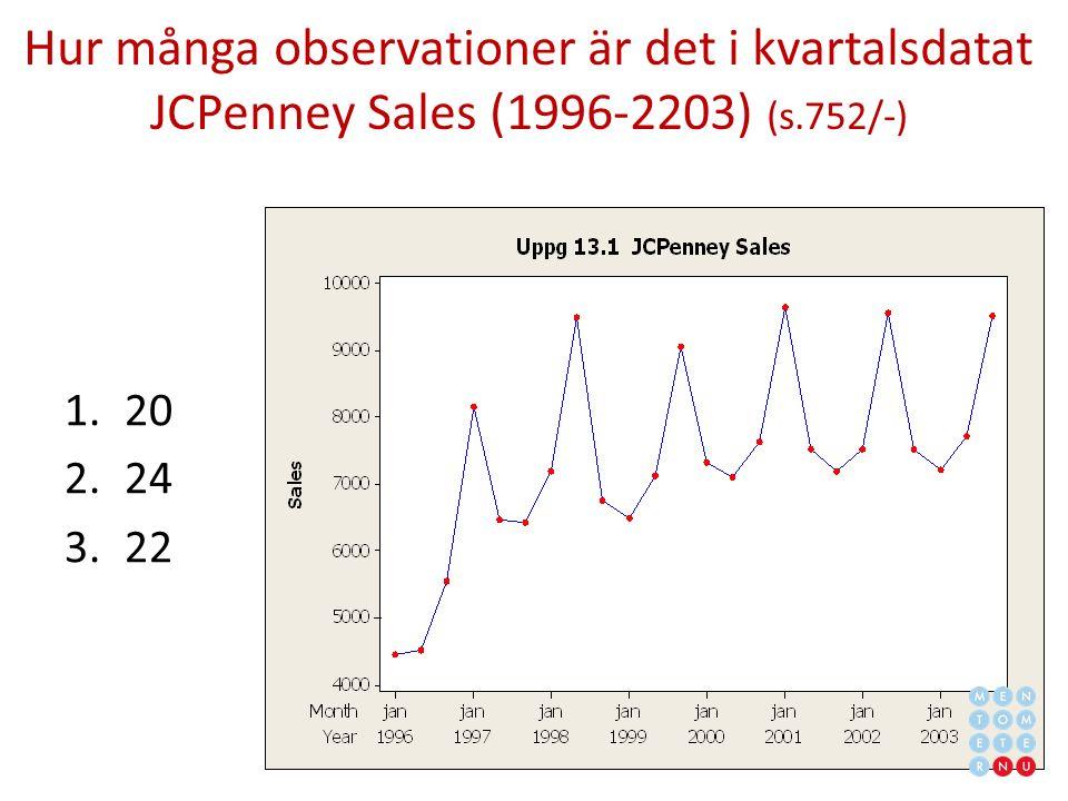 Hur många observationer är det i kvartalsdatat JCPenney Sales (1996-2203) (s.752/-) 1.20 2.24 3.22 4