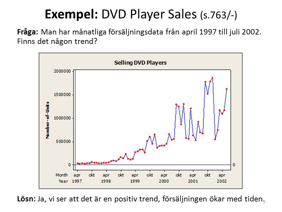 Exempel: DVD Player Sales (s.763/-) Fråga: Man har månatliga försäljningsdata från april 1997 till juli 2002.
