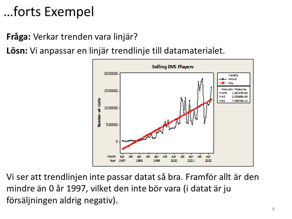 …forts Exempel Fråga: Verkar trenden vara linjär.