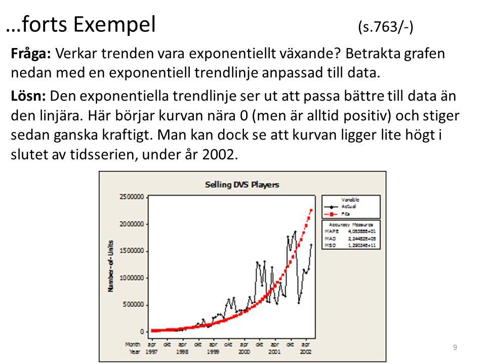 …forts Exempel (s.763/-) Fråga: Verkar trenden vara exponentiellt växande.