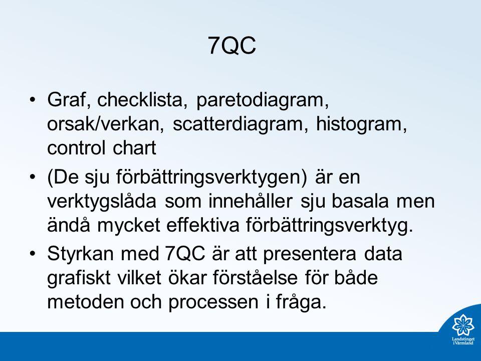 7QC Graf, checklista, paretodiagram, orsak/verkan, scatterdiagram, histogram, control chart (De sju förbättringsverktygen) är en verktygslåda som inne