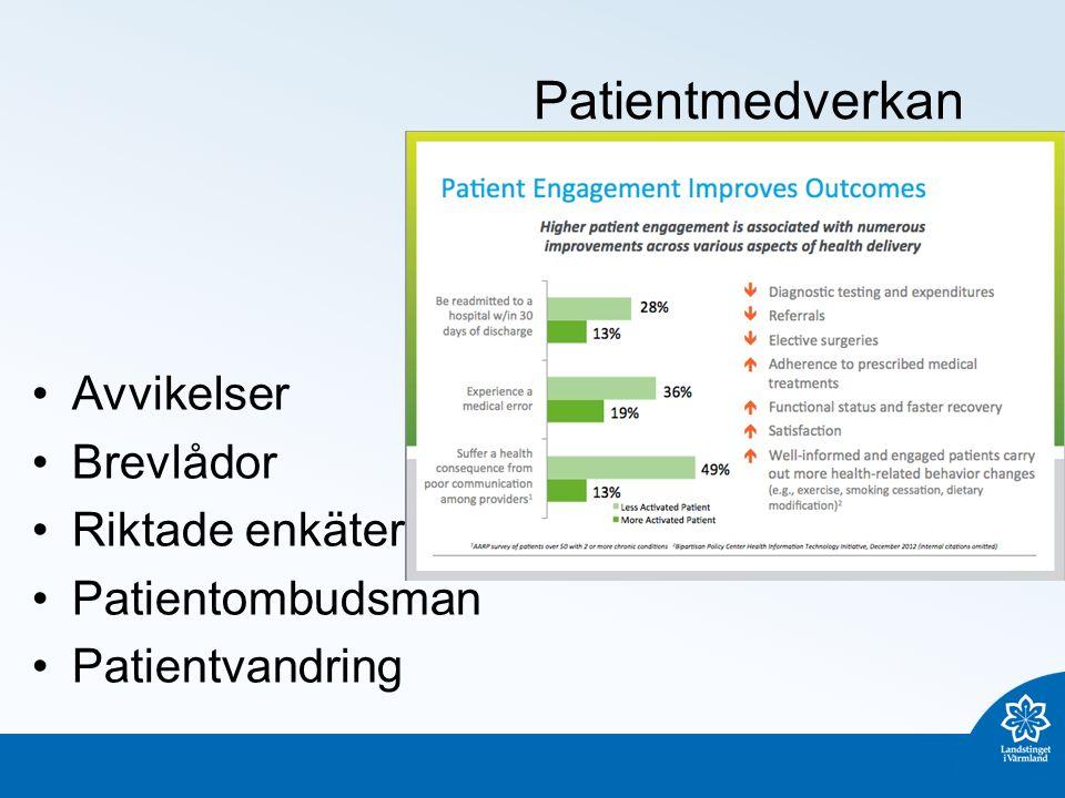 Patientmedverkan Avvikelser Brevlådor Riktade enkäter Patientombudsman Patientvandring