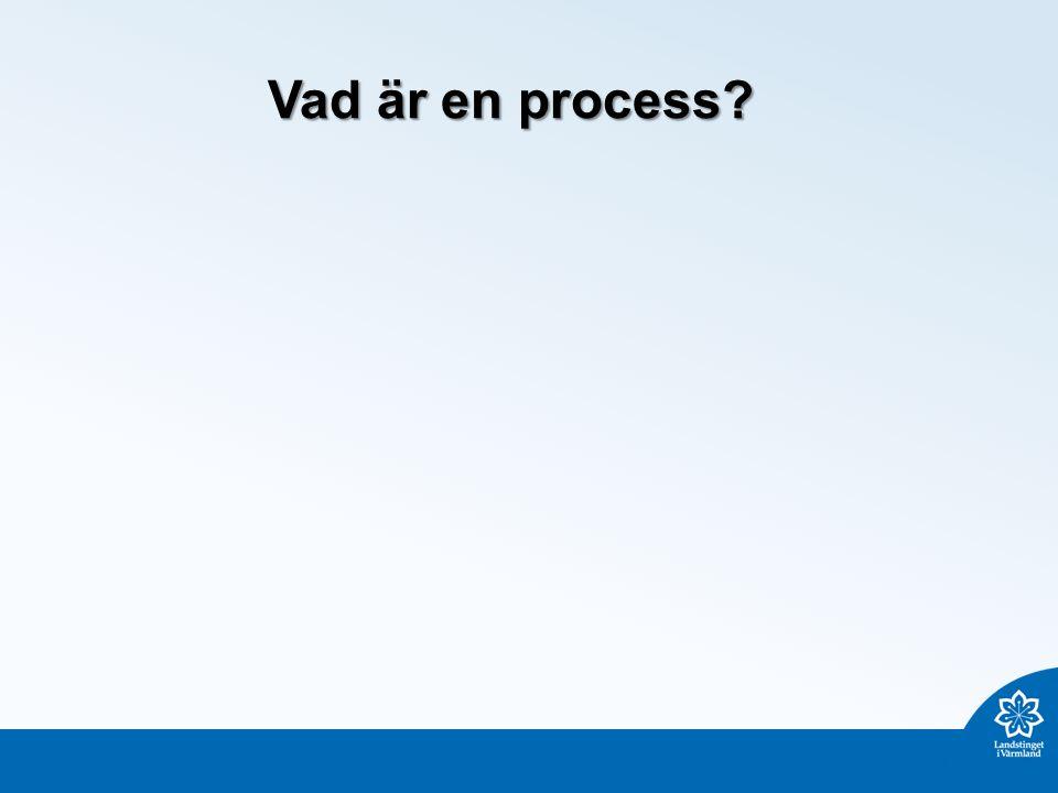 Vad är en process