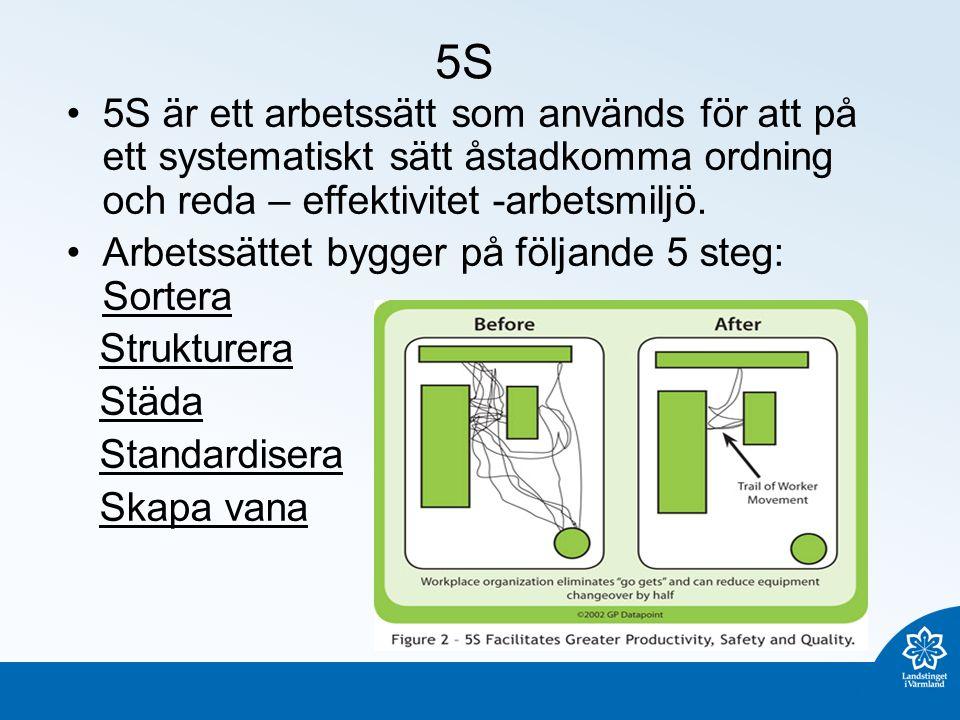 5S 5S är ett arbetssätt som används för att på ett systematiskt sätt åstadkomma ordning och reda – effektivitet -arbetsmiljö. Arbetssättet bygger på f