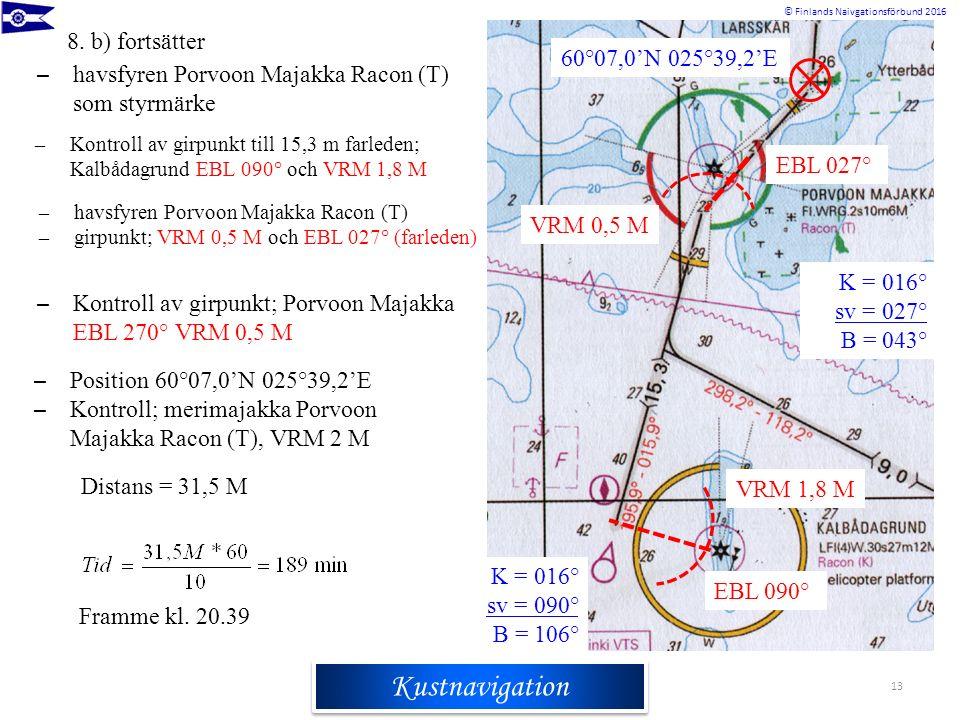 Rannikkomerenkulkuoppi © Finlands Naivgationsförbund 2016 Kustnavigation 13 ̶ Kontroll av girpunkt till 15,3 m farleden; Kalbådagrund EBL 090° och VRM 1,8 M ̶ Position 60°07,0'N 025°39,2'E ̶ Kontroll; merimajakka Porvoon Majakka Racon (T), VRM 2 M ̶ havsfyren Porvoon Majakka Racon (T) ̶ girpunkt; VRM 0,5 M och EBL 027° (farleden) Framme kl.