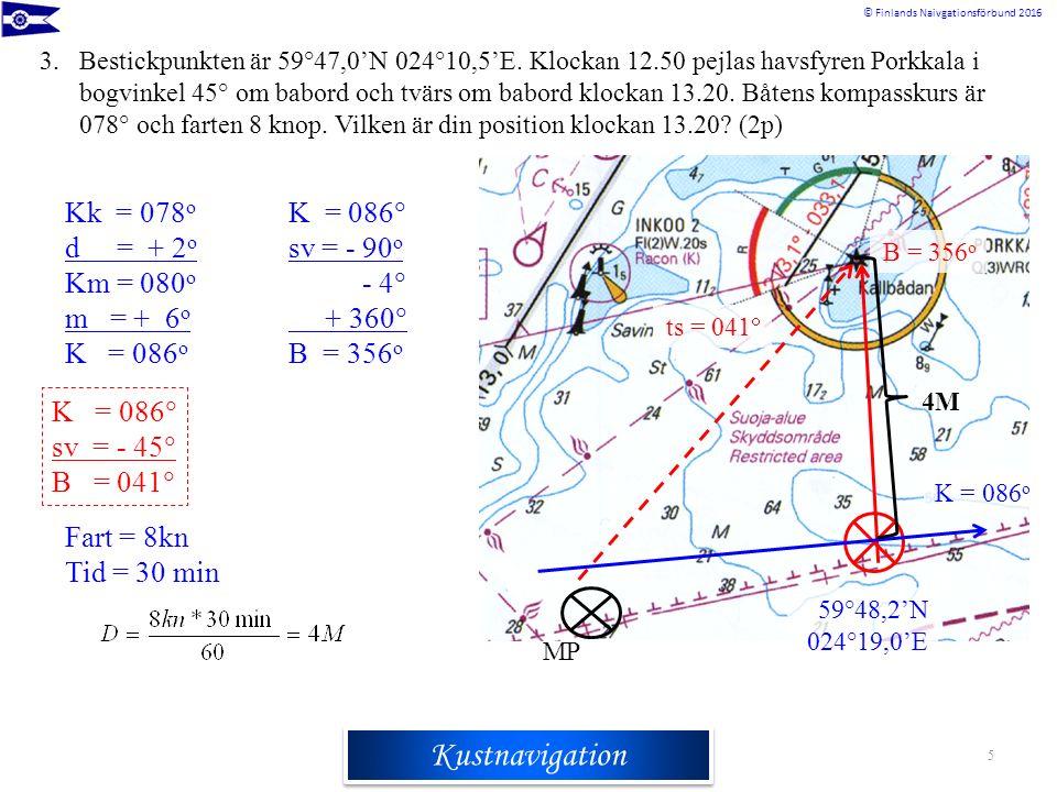 Rannikkomerenkulkuoppi © Finlands Naivgationsförbund 2016 Kustnavigation 5 3.Bestickpunkten är 59°47,0'N 024°10,5'E. Klockan 12.50 pejlas havsfyren Po