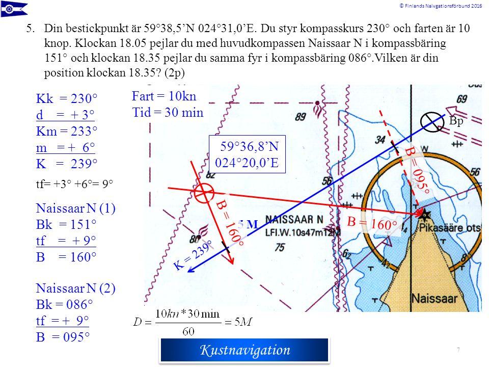 Rannikkomerenkulkuoppi © Finlands Naivgationsförbund 2016 Kustnavigation 5.Din bestickpunkt är 59°38,5'N 024°31,0'E. Du styr kompasskurs 230° och fart