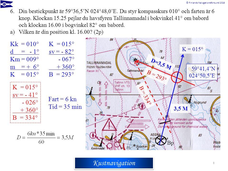Rannikkomerenkulkuoppi © Finlands Naivgationsförbund 2016 Kustnavigation 8 6.Din bestickpunkt är 59°36,5'N 024°48,0'E. Du styr kompasskurs 010° och fa