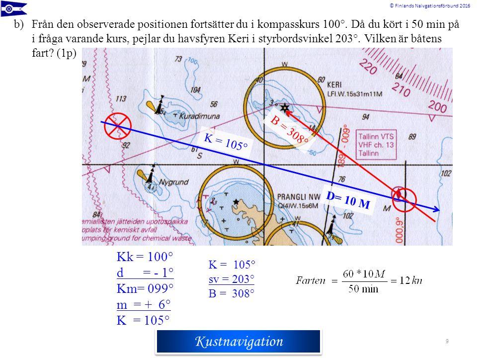 Rannikkomerenkulkuoppi © Finlands Naivgationsförbund 2016 Kustnavigation 9 K = 105  Kk = 100  d = - 1  Km= 099  m = + 6  K = 105  b)Från den observerade positionen fortsätter du i kompasskurs 100°.