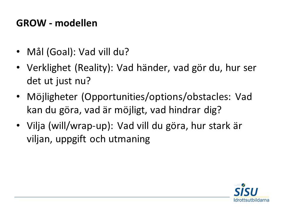GROW - modellen Mål (Goal): Vad vill du.