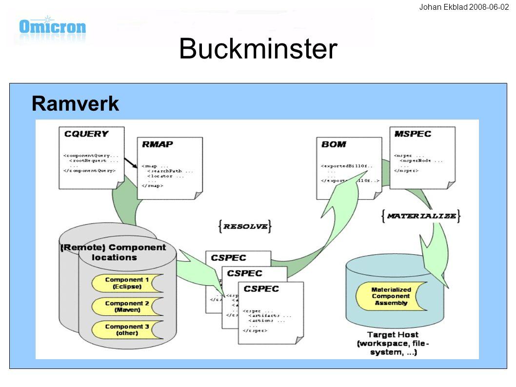 Buckminster Ramverk Johan Ekblad 2008-06-02