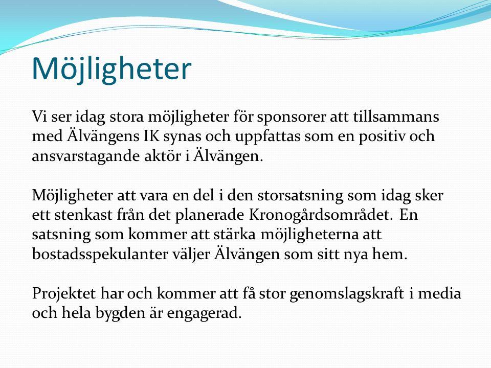 Möjligheter Vi ser idag stora möjligheter för sponsorer att tillsammans med Älvängens IK synas och uppfattas som en positiv och ansvarstagande aktör i Älvängen.