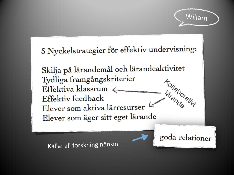 Wiliam Källa: all forskning nånsin Kollaborativt lärande
