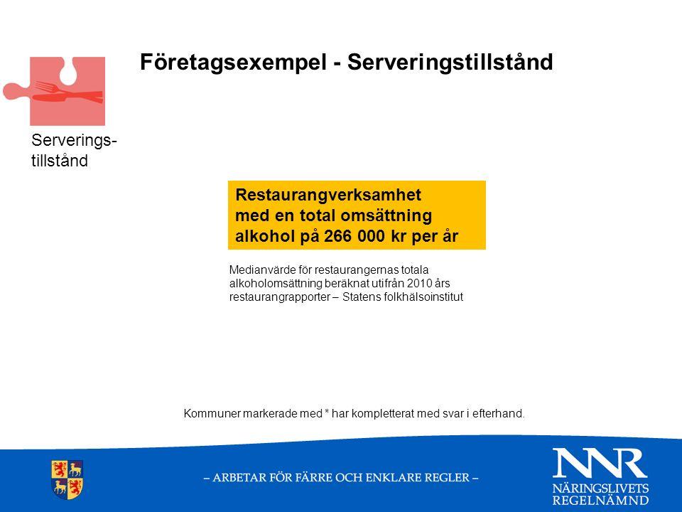 Handläggningstider Sverige Högst: 12 veckor Lägst: 1 vecka Kommunnamn veckor 2012veckor 2010 Oskarshamn24-6 Hultsfred44-6 Högsby44-6 Kalmar44-6 Mörbylånga54-6 Västervik54-6 Borgholm6- Emmaboda77-9 Nybro7- Torsås7- Vimmerby84-6 Mönsterås124-6 Nytt stadigvarande serveringstillstånd för servering till allmänheten Serverings- tillstånd