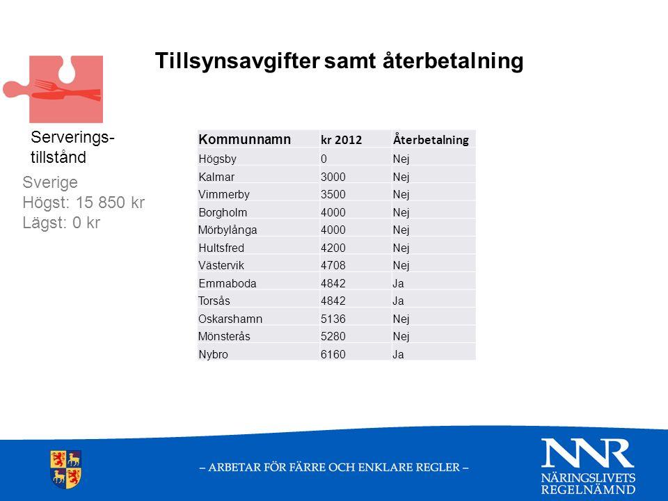 Bygglov Företagsexempel Ansökan om bygglov för en tillbyggnad av en industrifastighet med 300 kvadratmeter.