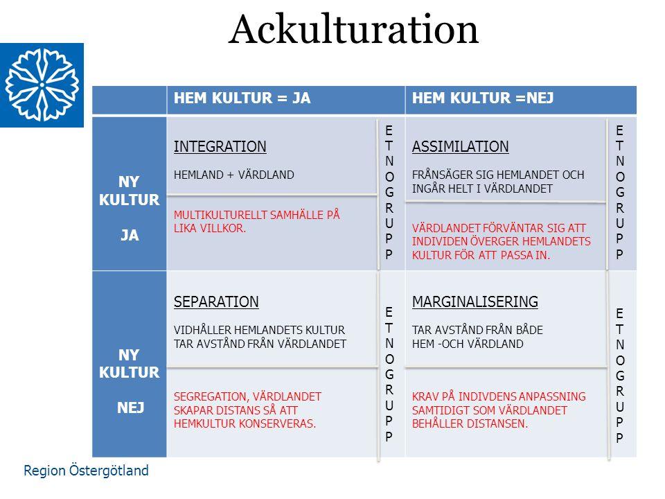 Ackulturation HEM KULTUR = JAHEM KULTUR =NEJ NY KULTUR JA INTEGRATION HEMLAND + VÄRDLAND MULTIKULTURELLT SAMHÄLLE PÅ LIKA VILLKOR.