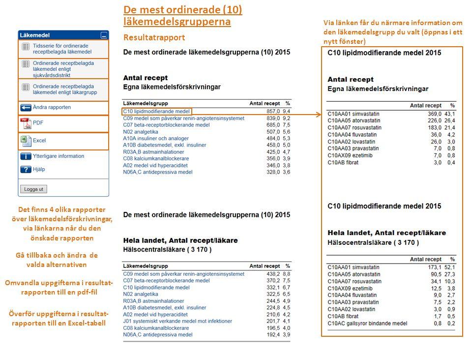De mest ordinerade (10) läkemedelsgrupperna Resultatrapport Via länken får du närmare information om den läkemedelsgrupp du valt (öppnas i ett nytt fönster) Gå tillbaka och ändra de valda alternativen Det finns 4 olika rapporter över läkemedelsförskrivningar, via länkarna når du den önskade rapporten Omvandla uppgifterna i resultat- rapporten till en pdf-fil Överför uppgifterna i resultat- rapporten till en Excel-tabell