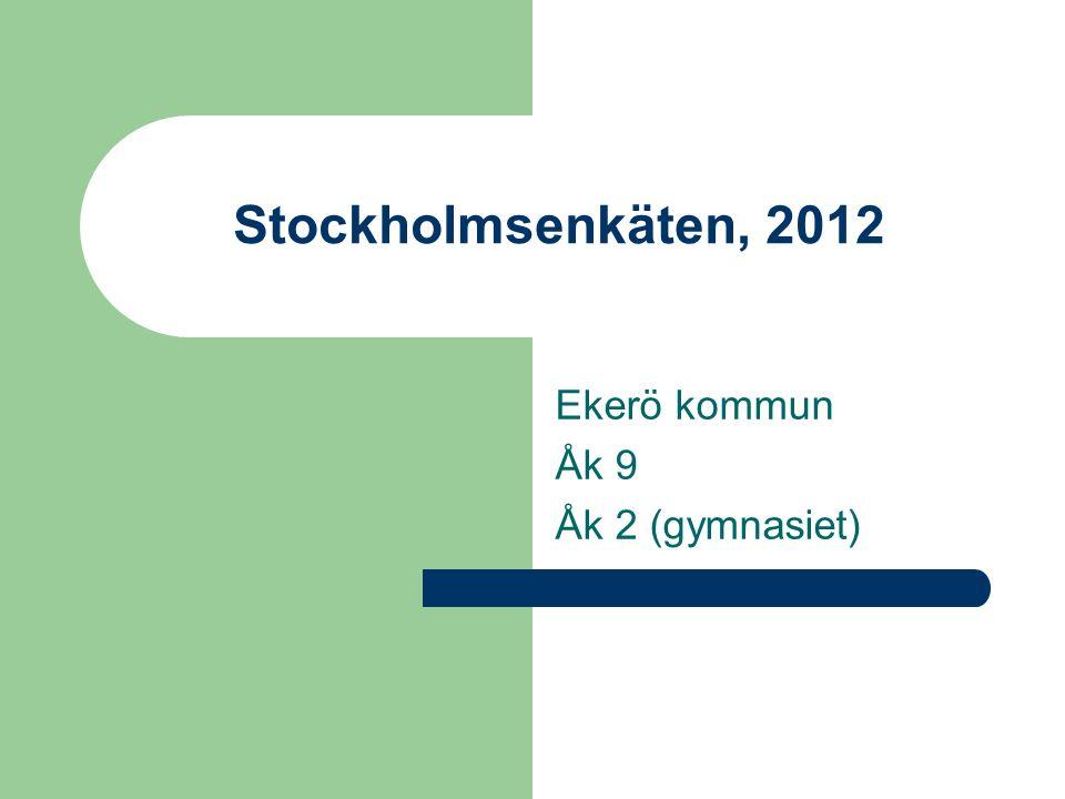 Stockholmsenkäten, 2012 Ekerö kommun Åk 9 Åk 2 (gymnasiet)