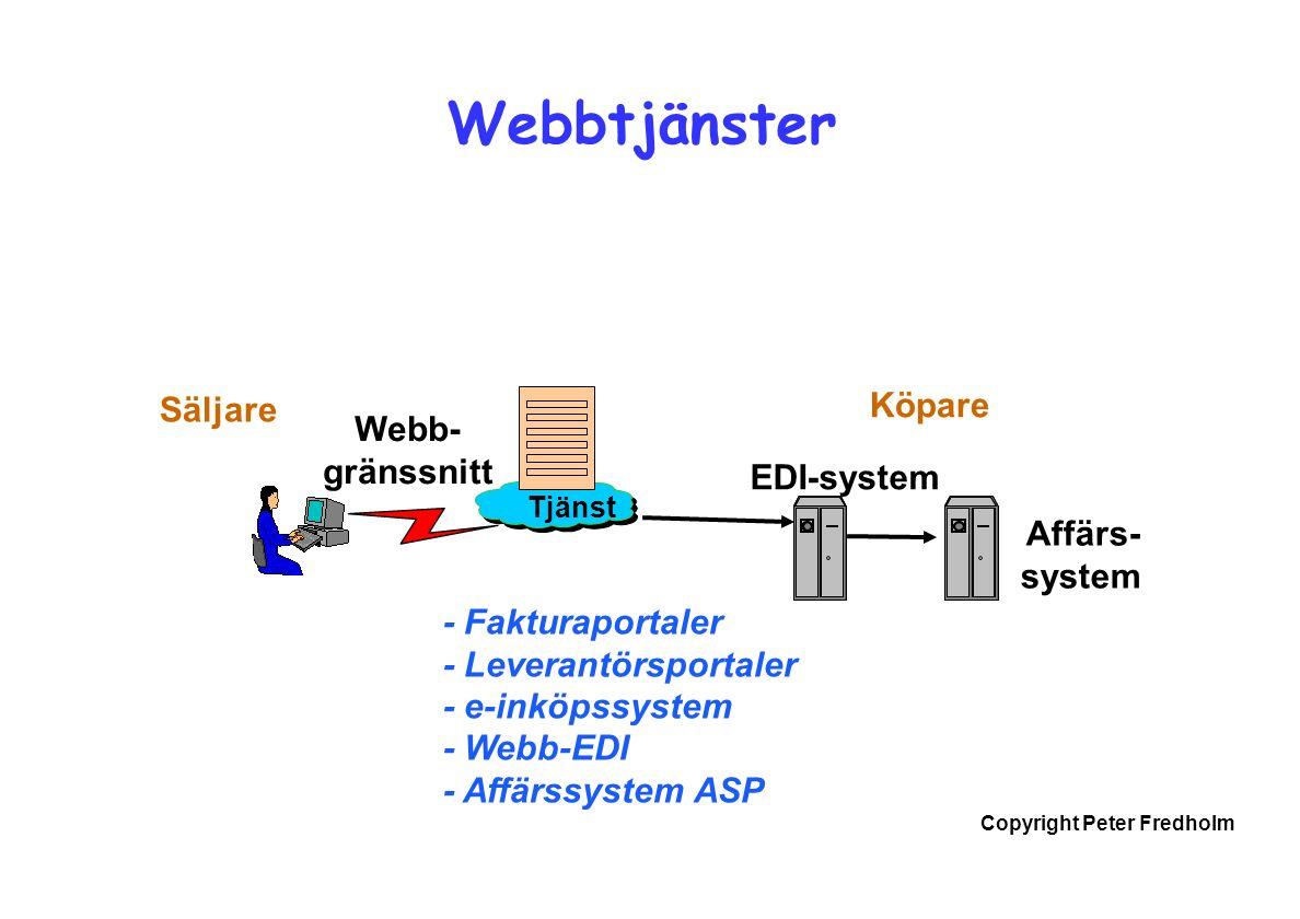 Copyright Peter Fredholm Tjänst Säljare Affärs- system EDI-system Webb- gränssnitt Webbtjänster Köpare - Fakturaportaler - Leverantörsportaler - e-inköpssystem - Webb-EDI - Affärssystem ASP