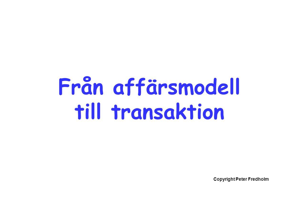 Copyright Peter Fredholm Från affärsmodell till transaktion