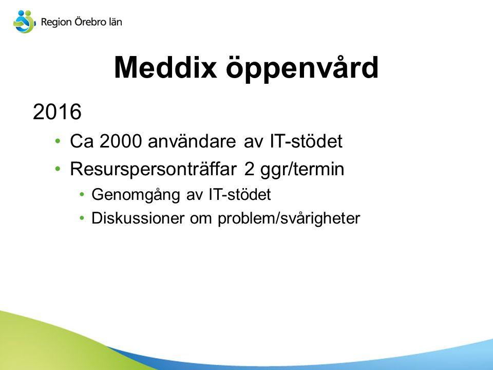 Meddix öppenvård 2016 Ca 2000 användare av IT-stödet Resurspersonträffar 2 ggr/termin Genomgång av IT-stödet Diskussioner om problem/svårigheter