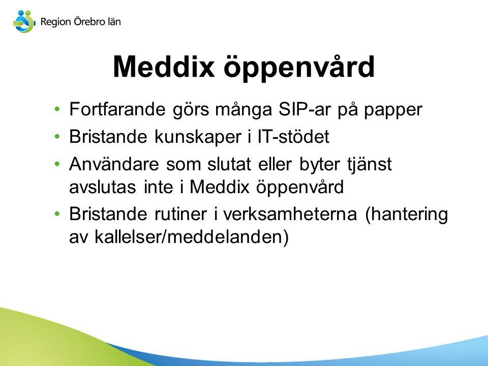 Meddix öppenvård Fortfarande görs många SIP-ar på papper Bristande kunskaper i IT-stödet Användare som slutat eller byter tjänst avslutas inte i Meddix öppenvård Bristande rutiner i verksamheterna (hantering av kallelser/meddelanden)