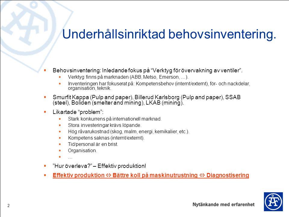 2  Behovsinventering: Inledande fokus på Verktyg för övervakning av ventiler .