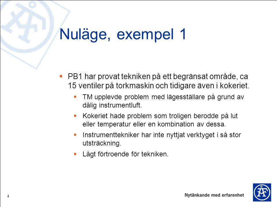 4 Nuläge, exempel 1  PB1 har provat tekniken på ett begränsat område, ca 15 ventiler på torkmaskin och tidigare även i kokeriet.